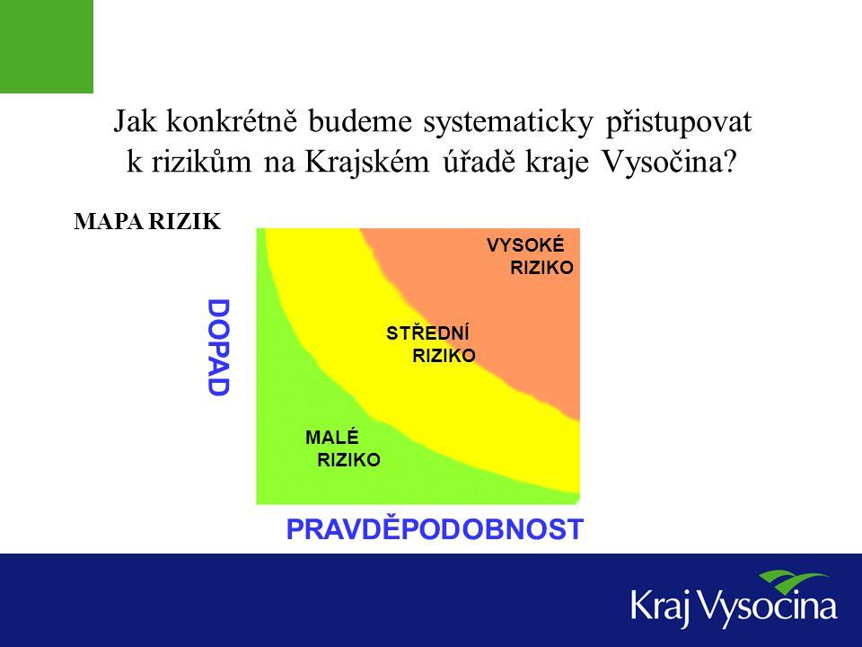 Jak konkrétně budeme systematicky přistupovat k rizikům na Krajském úřadě kraje Vysočina.