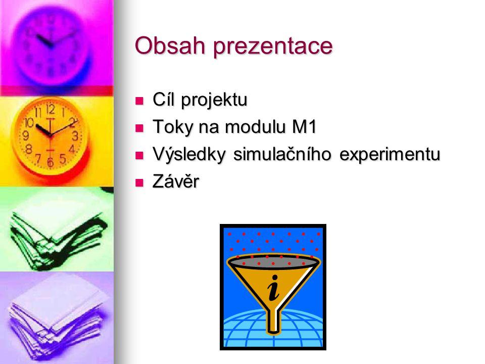Obsah prezentace Cíl projektu Cíl projektu Toky na modulu M1 Toky na modulu M1 Výsledky simulačního experimentu Výsledky simulačního experimentu Závěr