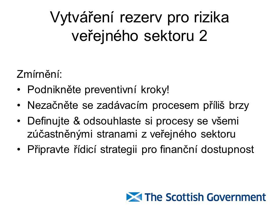 Vytváření rezerv pro rizika veřejného sektoru 2 Zmírnění: Podnikněte preventivní kroky.