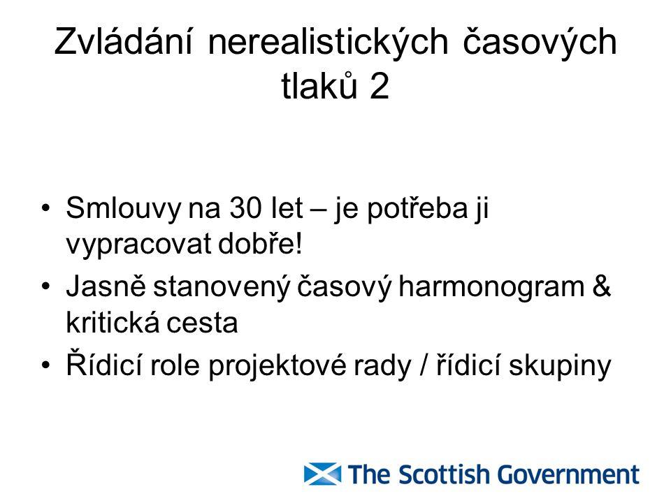 Zvládání nerealistických časových tlaků 2 Smlouvy na 30 let – je potřeba ji vypracovat dobře.