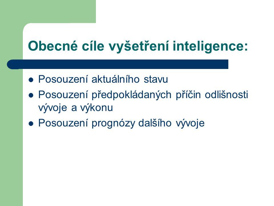 Obecné cíle vyšetření inteligence: Posouzení aktuálního stavu Posouzení předpokládaných příčin odlišnosti vývoje a výkonu Posouzení prognózy dalšího v