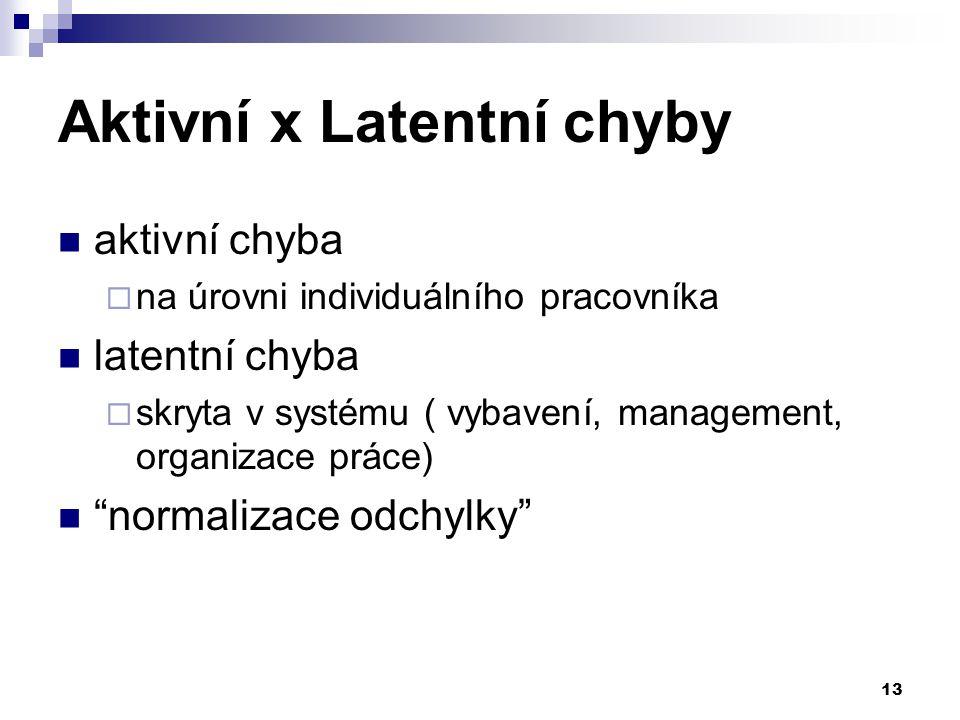 13 Aktivní x Latentní chyby aktivní chyba  na úrovni individuálního pracovníka latentní chyba  skryta v systému ( vybavení, management, organizace práce) normalizace odchylky