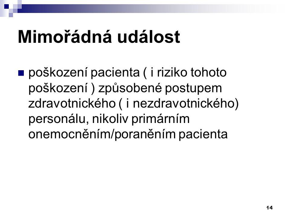 14 Mimořádná událost poškození pacienta ( i riziko tohoto poškození ) způsobené postupem zdravotnického ( i nezdravotnického) personálu, nikoliv primárním onemocněním/poraněním pacienta