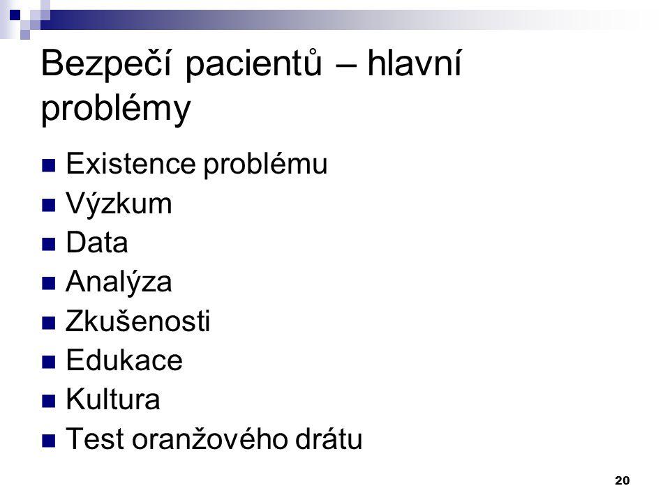 20 Bezpečí pacientů – hlavní problémy Existence problému Výzkum Data Analýza Zkušenosti Edukace Kultura Test oranžového drátu