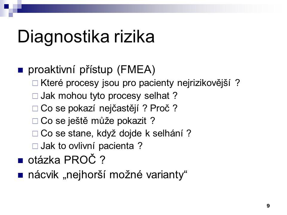 9 Diagnostika rizika proaktivní přístup (FMEA)  Které procesy jsou pro pacienty nejrizikovější ?  Jak mohou tyto procesy selhat ?  Co se pokazí nej