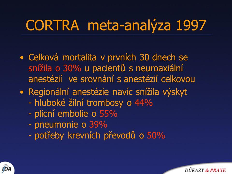 CORTRA meta-analýza 1997 Celková mortalita v prvních 30 dnech se snížila o 30% u pacientů s neuroaxiální anestézií ve srovnání s anestézií celkovou Re