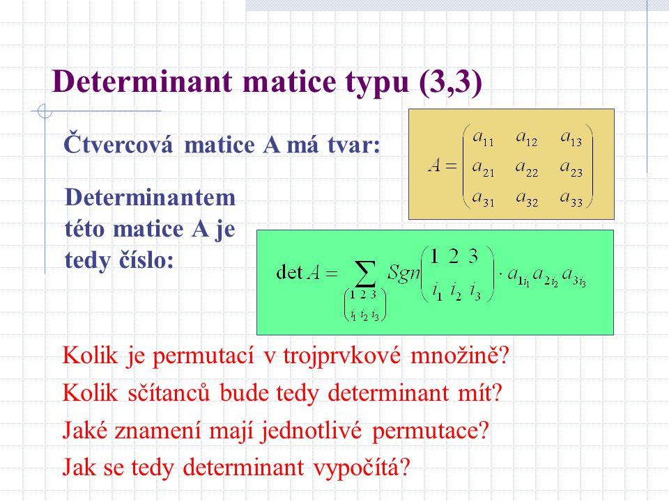 Determinant matice typu (3,3) Čtvercová matice A má tvar: Determinantem této matice A je tedy číslo: Kolik je permutací v trojprvkové množině? Kolik s