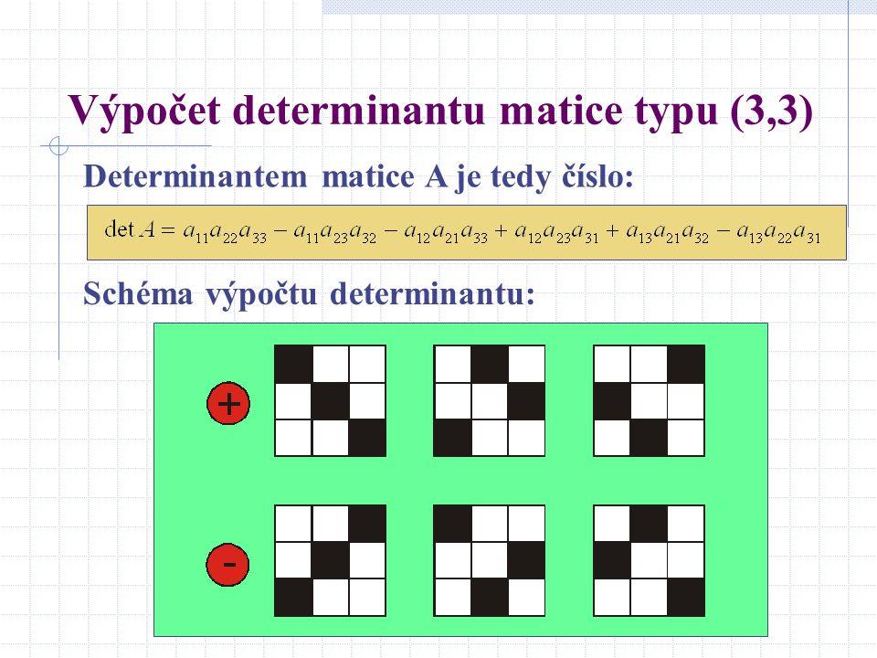Výpočet determinantu matice typu (3,3) Determinantem matice A je tedy číslo: Schéma výpočtu determinantu: