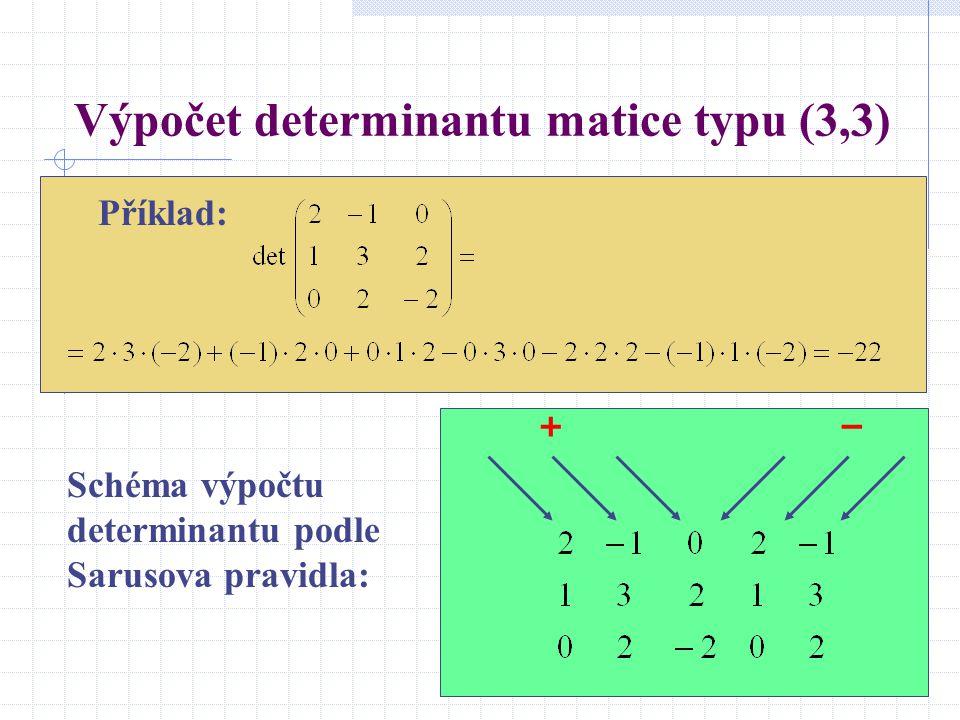Výpočet determinantu matice typu (3,3) Schéma výpočtu determinantu podle Sarusova pravidla: Příklad: +–