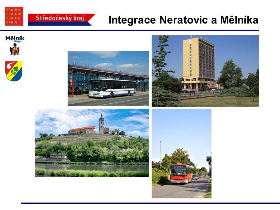 Integrace Neratovic a Mělníka