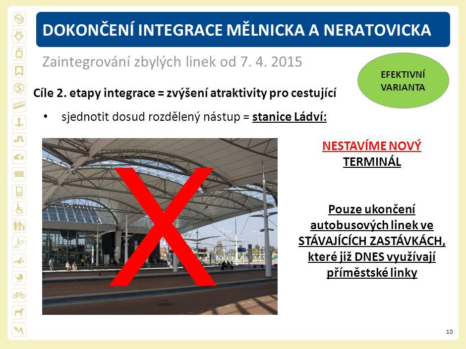 10 DOKONČENÍ INTEGRACE MĚLNICKA A NERATOVICKA Cíle 2. etapy integrace = zvýšení atraktivity pro cestující sjednotit dosud rozdělený nástup = stanice L