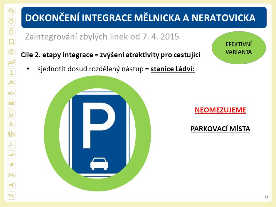 11 DOKONČENÍ INTEGRACE MĚLNICKA A NERATOVICKA Cíle 2. etapy integrace = zvýšení atraktivity pro cestující sjednotit dosud rozdělený nástup = stanice L