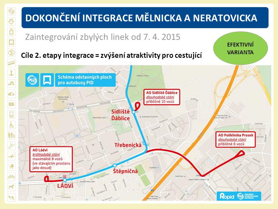 13 DOKONČENÍ INTEGRACE MĚLNICKA A NERATOVICKA Cíle 2. etapy integrace = zvýšení atraktivity pro cestující Zaintegrování zbylých linek od 7. 4. 2015 EF