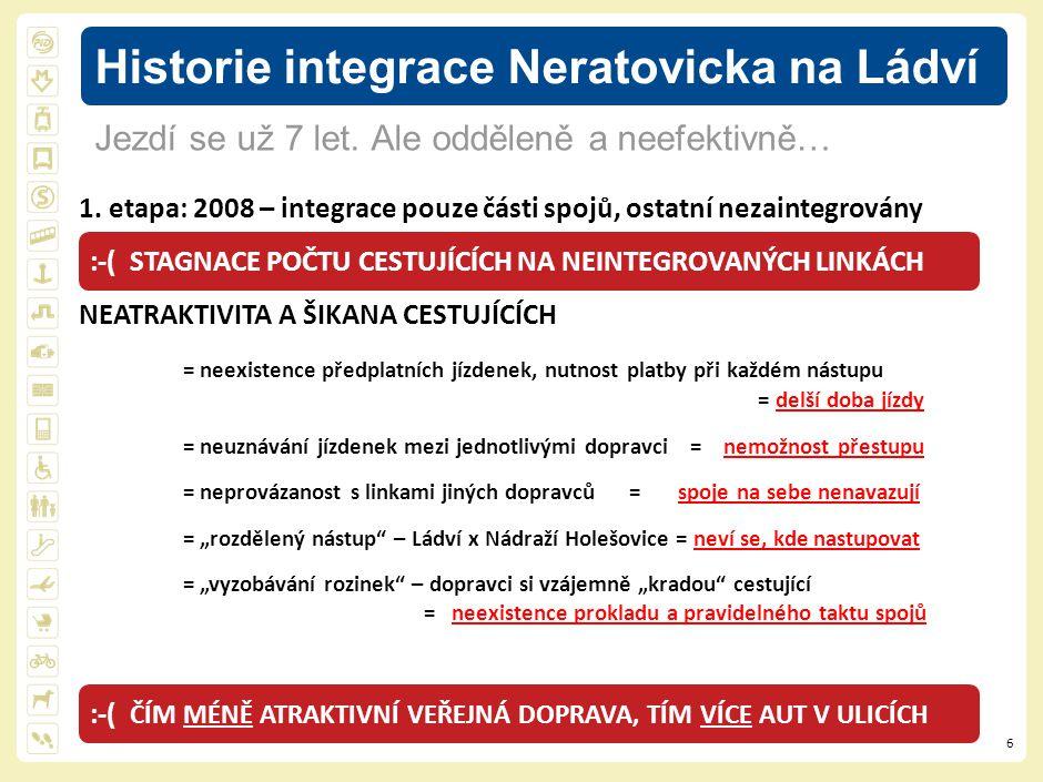6 Jezdí se už 7 let. Ale odděleně a neefektivně… Historie integrace Neratovicka na Ládví 1.