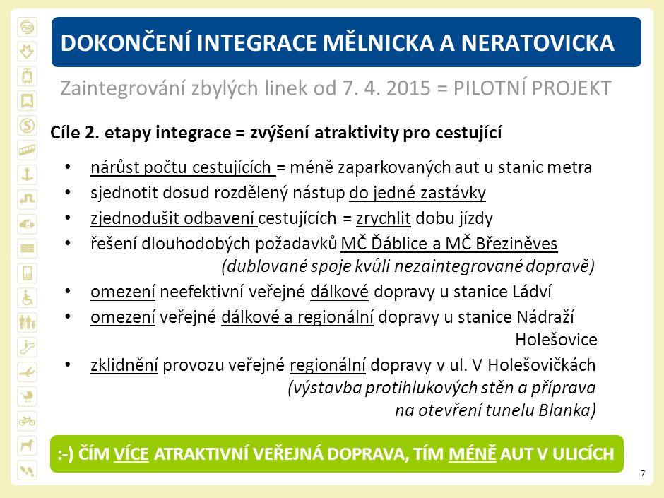 7 DOKONČENÍ INTEGRACE MĚLNICKA A NERATOVICKA Cíle 2.