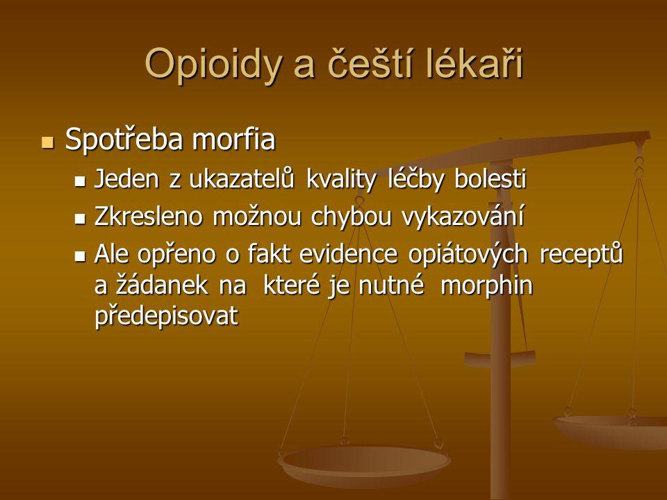Opioidy a čeští lékaři Spotřeba morfia Spotřeba morfia Jeden z ukazatelů kvality léčby bolesti Jeden z ukazatelů kvality léčby bolesti Zkresleno možno