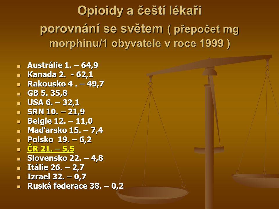 Opioidy a čeští lékaři porovnání se světem ( přepočet mg morphinu/1 obyvatele v roce 1999 ) Austrálie 1. – 64,9 Austrálie 1. – 64,9 Kanada 2. - 62,1 K