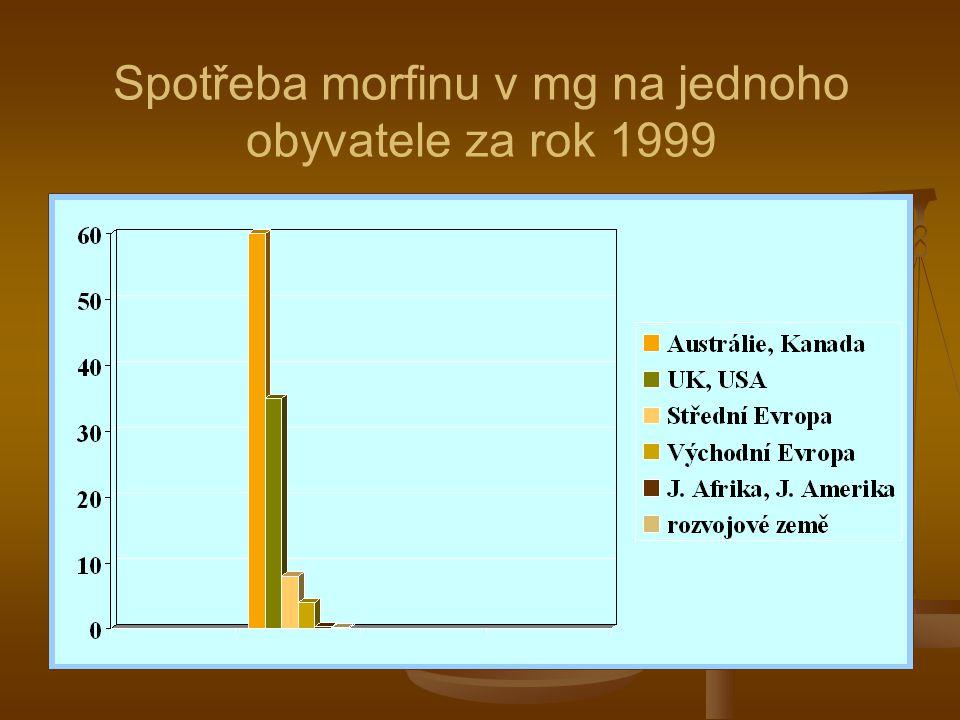 Spotřeba morfinu v mg na jednoho obyvatele za rok 1999