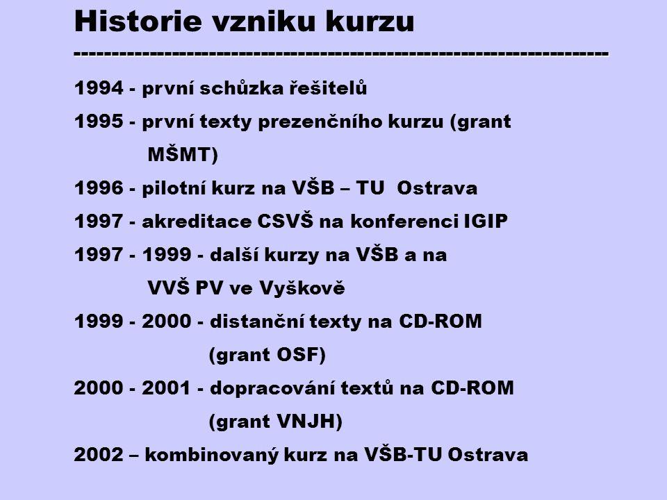 Historie vzniku kurzu------------------------------------------------------------------------ 1994 - první schůzka řešitelů 1995 - první texty prezenč