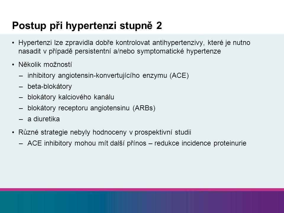 Postup při hypertenzi stupně 2 Hypertenzi lze zpravidla dobře kontrolovat antihypertenzivy, které je nutno nasadit v případě persistentní a/nebo symptomatické hypertenze Několik možností –inhibitory angiotensin-konvertujícího enzymu (ACE) –beta-blokátory –blokátory kalciového kanálu –blokátory receptoru angiotensinu (ARBs) –a diuretika Různé strategie nebyly hodnoceny v prospektivní studii –ACE inhibitory mohou mít další přínos – redukce incidence proteinurie