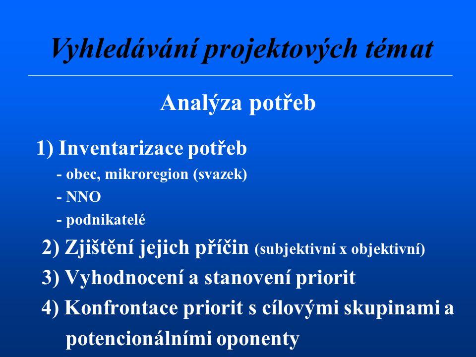 Analýza potřeb 1) Inventarizace potřeb - obec, mikroregion (svazek) - NNO - podnikatelé 2) Zjištění jejich příčin (subjektivní x objektivní) 3) Vyhodnocení a stanovení priorit 4) Konfrontace priorit s cílovými skupinami a potencionálními oponenty Vyhledávání projektových témat