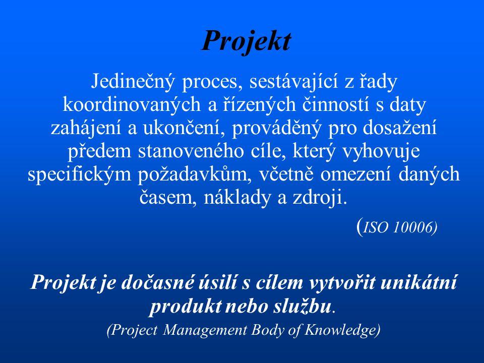 Projekt Jedinečný proces, sestávající z řady koordinovaných a řízených činností s daty zahájení a ukončení, prováděný pro dosažení předem stanoveného cíle, který vyhovuje specifickým požadavkům, včetně omezení daných časem, náklady a zdroji.