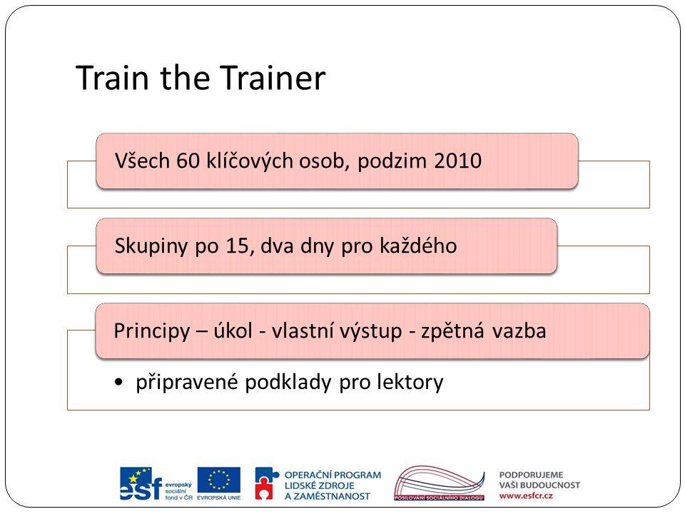 Train the Trainer Všech 60 klíčových osob, podzim 2010Skupiny po 15, dva dny pro každého připravené podklady pro lektory Principy – úkol - vlastní výstup - zpětná vazba