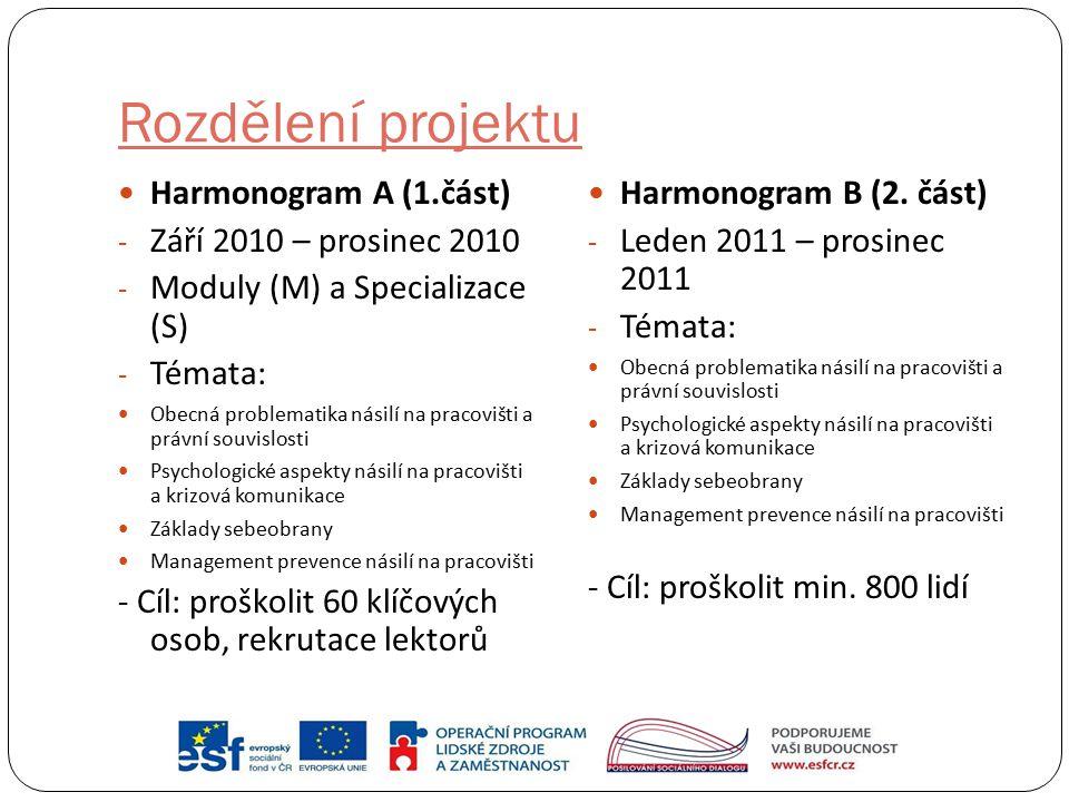 Rozdělení projektu Harmonogram A (1.část) - Září 2010 – prosinec 2010 - Moduly (M) a Specializace (S) - Témata: Obecná problematika násilí na pracoviš