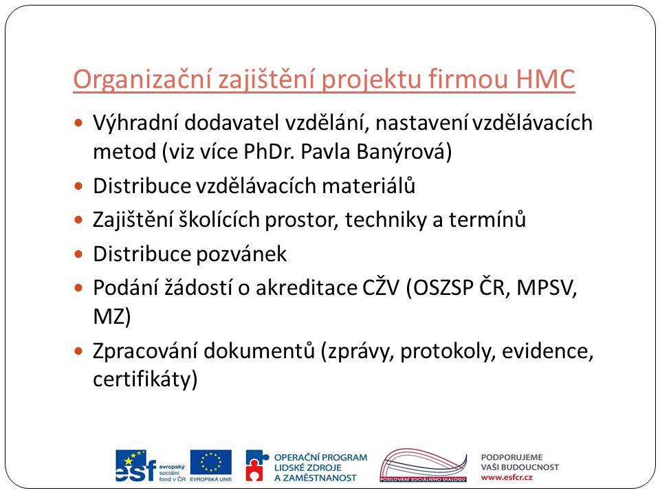 Organizační zajištění projektu firmou HMC Výhradní dodavatel vzdělání, nastavení vzdělávacích metod (viz více PhDr. Pavla Banýrová) Distribuce vzděláv