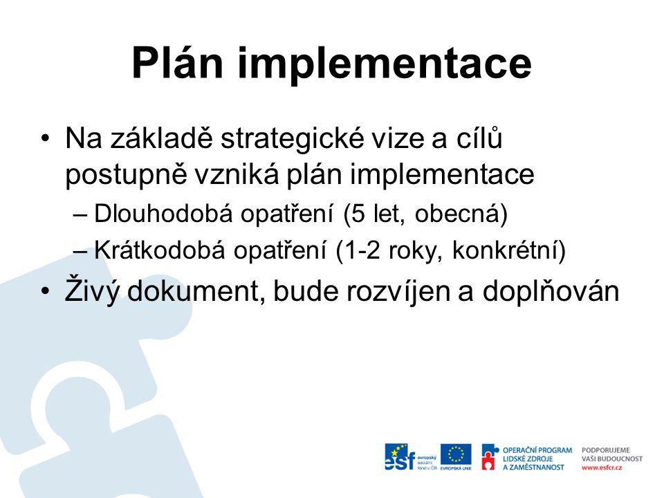 Plán implementace Na základě strategické vize a cílů postupně vzniká plán implementace –Dlouhodobá opatření (5 let, obecná) –Krátkodobá opatření (1-2 roky, konkrétní) Živý dokument, bude rozvíjen a doplňován