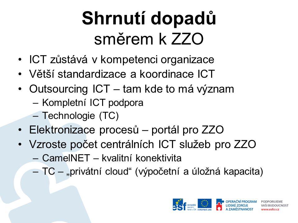 """Shrnutí dopadů směrem k ZZO ICT zůstává v kompetenci organizace Větší standardizace a koordinace ICT Outsourcing ICT – tam kde to má význam –Kompletní ICT podpora –Technologie (TC) Elektronizace procesů – portál pro ZZO Vzroste počet centrálních ICT služeb pro ZZO –CamelNET – kvalitní konektivita –TC – """"privátní cloud (výpočetní a úložná kapacita)"""