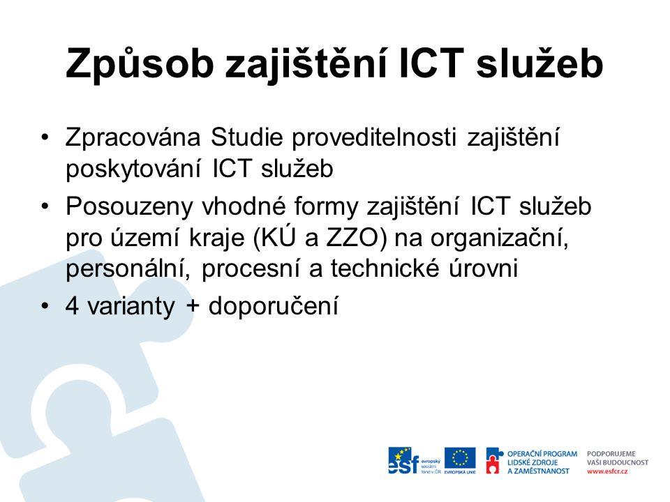 Způsob zajištění ICT služeb Zpracována Studie proveditelnosti zajištění poskytování ICT služeb Posouzeny vhodné formy zajištění ICT služeb pro území kraje (KÚ a ZZO) na organizační, personální, procesní a technické úrovni 4 varianty + doporučení