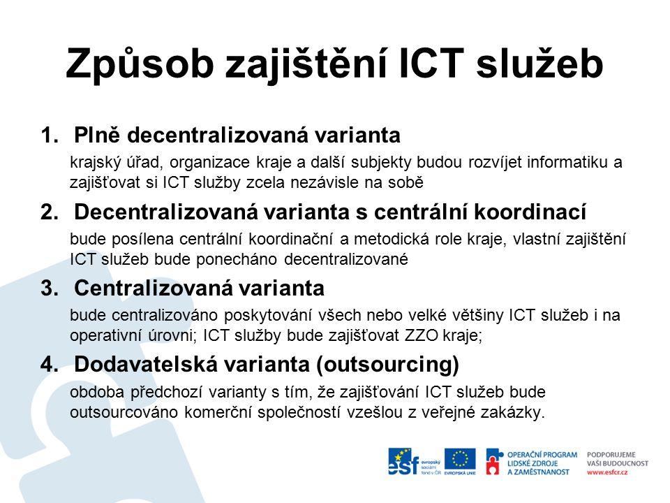 Výsledné doporučení Alespoň minimální koordinace a standardizace na úrovni kraje je nutná Vyhnout se komerčnímu outsourcingu v plné podobě, outsourcovat jen vybrané služby Decentralizovaná varianta s centrálními prvky v této chvíli je forma odboru ideální, zachovat pro služby směrem do území využít outsourcing zajištění provozu ICT ZZO jen tam, kde to dává smysl.