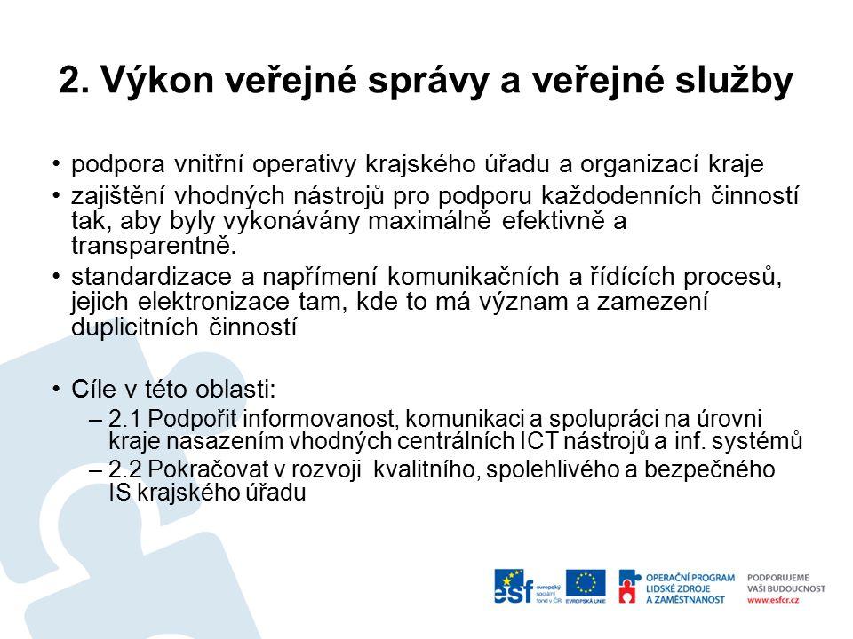 2. Výkon veřejné správy a veřejné služby podpora vnitřní operativy krajského úřadu a organizací kraje zajištění vhodných nástrojů pro podporu každoden