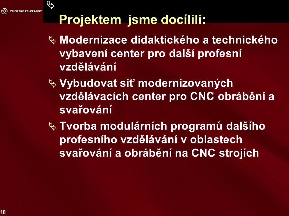 10  Projektem jsme docílili:  Modernizace didaktického a technického vybavení center pro další profesní vzdělávání  Vybudovat síť modernizovaných vzdělávacích center pro CNC obrábění a svařování  Tvorba modulárních programů dalšího profesního vzdělávání v oblastech svařování a obrábění na CNC strojích