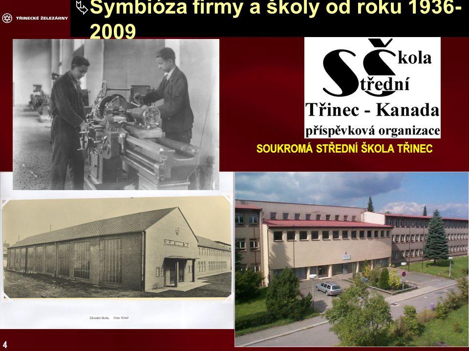 4  Symbióza firmy a školy od roku 1936- 2009 SOUKROMÁ STŘEDNÍ ŠKOLA TŘINEC