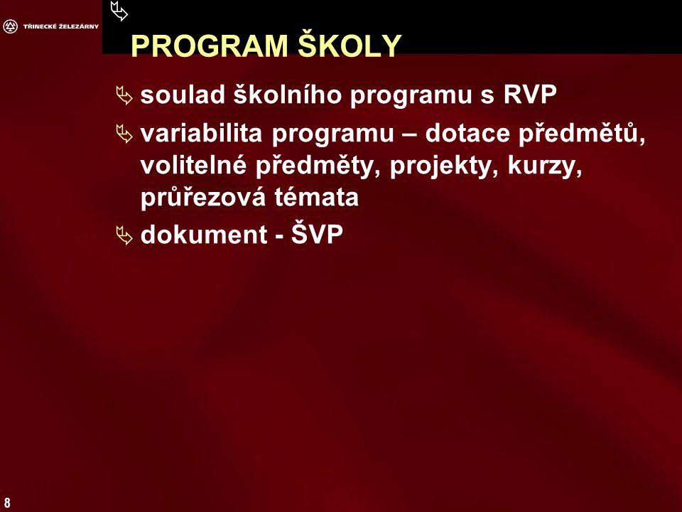 8  PROGRAM ŠKOLY  soulad školního programu s RVP  variabilita programu – dotace předmětů, volitelné předměty, projekty, kurzy, průřezová témata  dokument - ŠVP