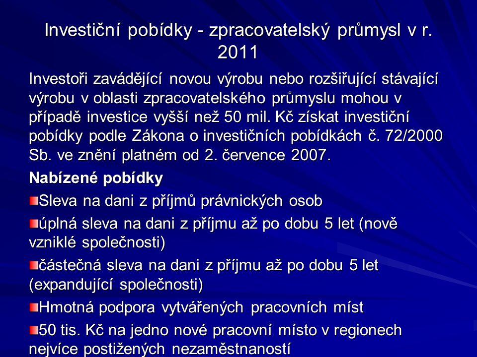Investiční pobídky - zpracovatelský průmysl v r. 2011 Investoři zavádějící novou výrobu nebo rozšiřující stávající výrobu v oblasti zpracovatelského p
