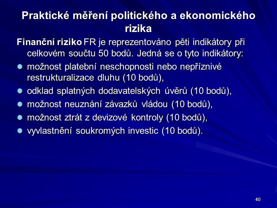 Praktické měření politického a ekonomického rizika Finanční riziko FR je reprezentováno pěti indikátory při celkovém součtu 50 bodů. Jedná se o tyto i