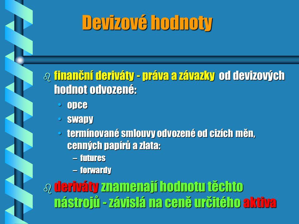 Devizové hodnoty b Aktiva pouze cizí měnapouze cizí měna zahraniční cenný papírzahraniční cenný papír zlatozlato Deriváty nejsou zcela právně vyloženy.