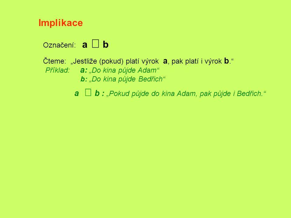 """Implikace Označení: a  b Čteme: """"Jestliže (pokud) platí výrok a, pak platí i výrok b."""" Příklad: a: """"Do kina půjde Adam"""" b: """"Do kina půjde Bedřich"""" a"""