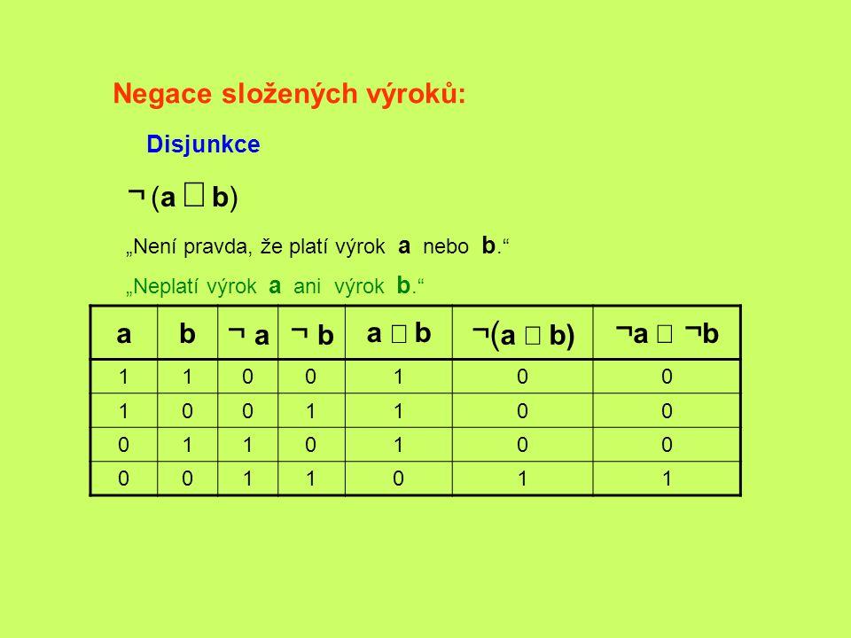 """Negace složených výroků: Disjunkce ¬ (a b)¬ (a b) """"Není pravda, že platí výrok a nebo b."""" """"Neplatí výrok a ani výrok b."""" ab ¬ a¬ a ¬ b¬ b a  b ¬"""