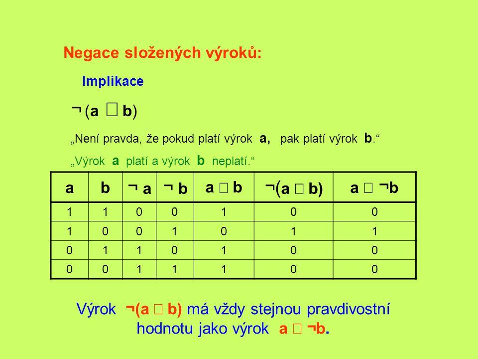 """Negace složených výroků: Implikace ¬ (a   b) """"Není pravda, že pokud platí výrok a, pak platí výrok b."""" """"Výrok a platí a výrok b neplatí."""" ab ¬ a¬ a"""