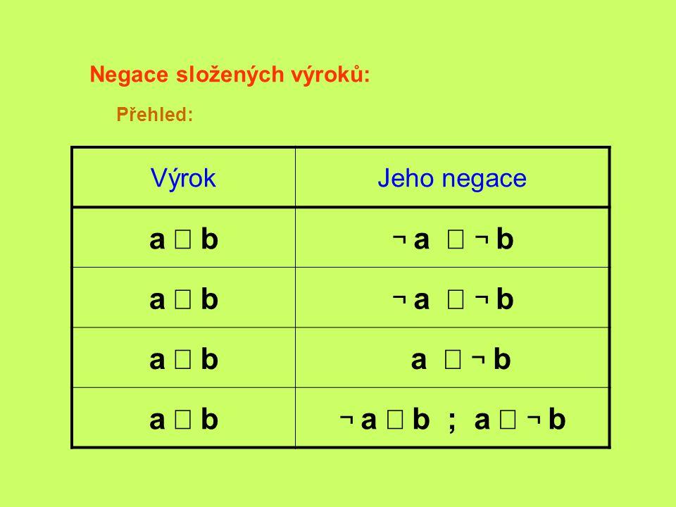 Negace složených výroků: Přehled: VýrokJeho negace a  b ¬ a  ¬ b a  b ¬ a  ¬ b a  b a  ¬ b a  b ¬ a  b ; a  ¬ b