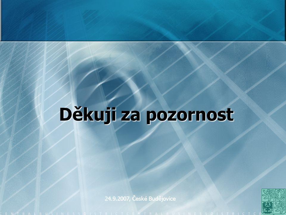24.9.2007, České Budějovice Děkuji za pozornost