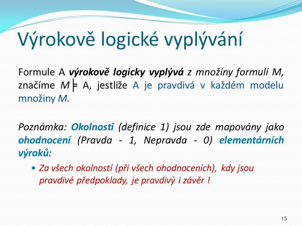 Formule A výrokově logicky vyplývá z množiny formulí M, značíme M ╞ A, jestliže A je pravdivá v každém modelu množiny M. Poznámka: Okolnosti (definice