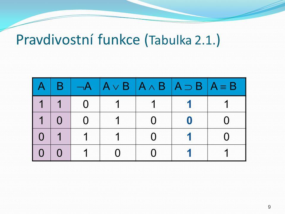 A B A AA  BA  BA  BA  B 1 1 01111 1 0 01000 0 1 11010 0 0 10011 9 Pravdivostní funkce ( Tabulka 2.1. )