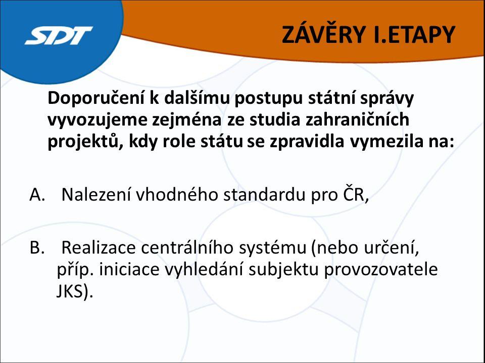 ZÁVĚRY I.ETAPY Doporučení k dalšímu postupu státní správy vyvozujeme zejména ze studia zahraničních projektů, kdy role státu se zpravidla vymezila na: A.