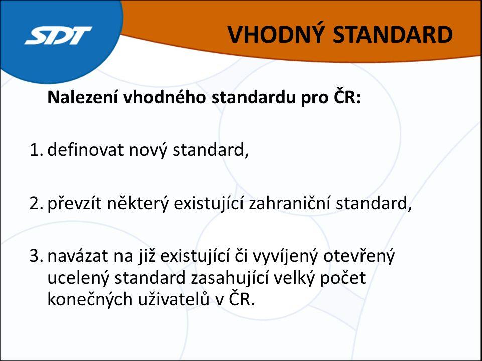 VHODNÝ STANDARD Nalezení vhodného standardu pro ČR: 1.definovat nový standard, 2.převzít některý existující zahraniční standard, 3.navázat na již existující či vyvíjený otevřený ucelený standard zasahující velký počet konečných uživatelů v ČR.