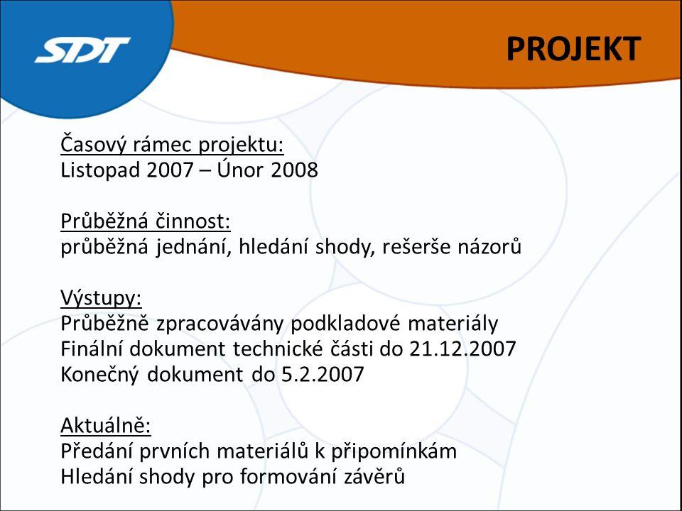 PROJEKT Časový rámec projektu: Listopad 2007 – Únor 2008 Průběžná činnost: průběžná jednání, hledání shody, rešerše názorů Výstupy: Průběžně zpracovávány podkladové materiály Finální dokument technické části do 21.12.2007 Konečný dokument do 5.2.2007 Aktuálně: Předání prvních materiálů k připomínkám Hledání shody pro formování závěrů